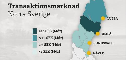 transaktionsmarknad-norra-sverige-500x241