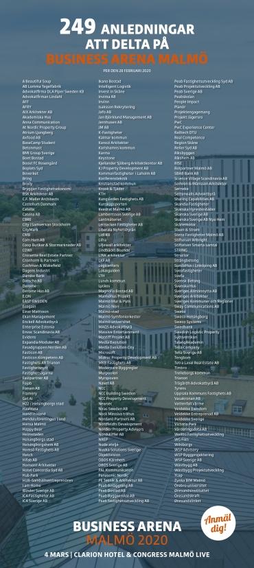 BA Malmö: 249 anledningar